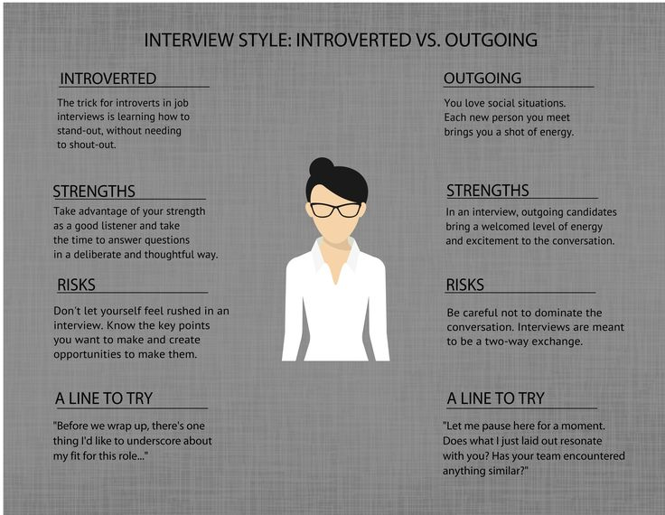example of characteristics for job interviews