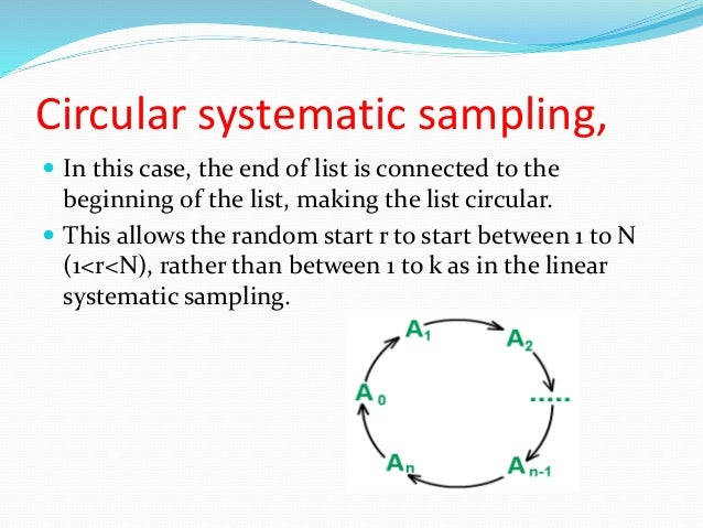 systematic sampling example in r
