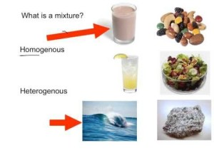 what is an example of a mixture