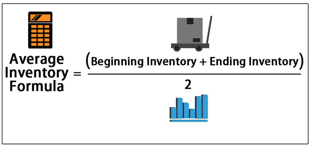 weighted average periodic inventory method example