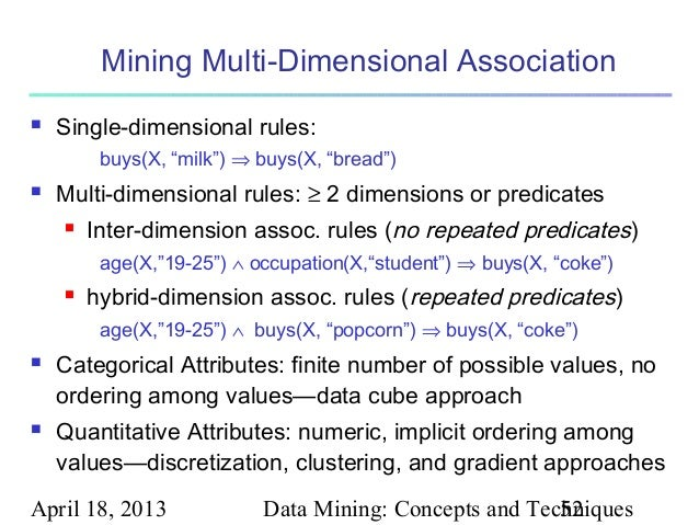 support and confidence in data mining example