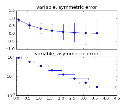 example mean and standard deviation