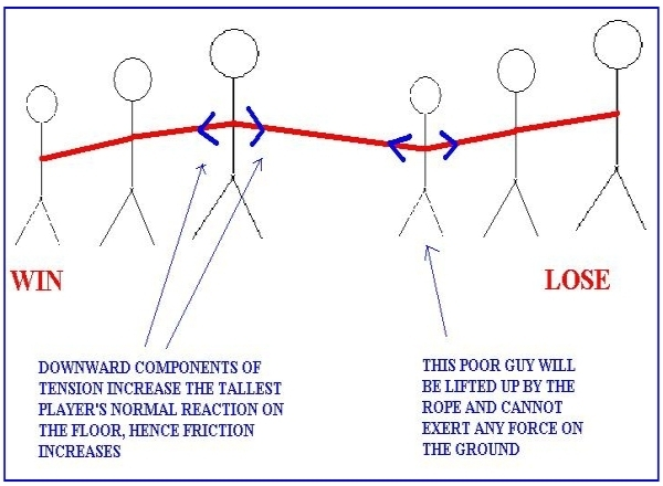 an example of an unbalanced line is