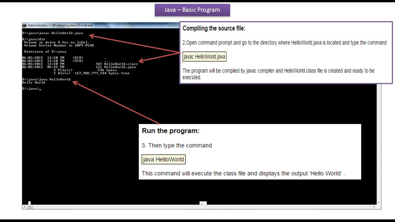 simple java program example with explanation