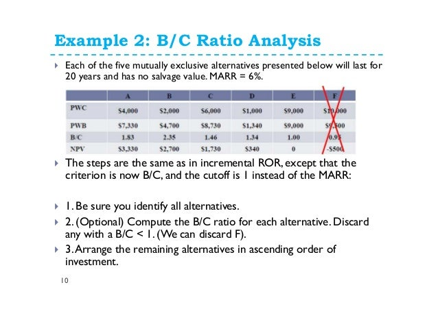 an example of cost benefit analysis