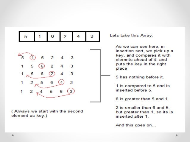 insertion sort example step by step