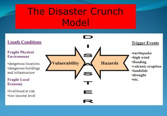 emergency to disaster or crisis example