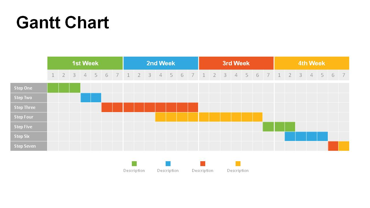 gantt chart example for project