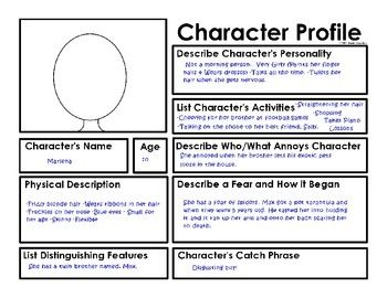 description of a person example character