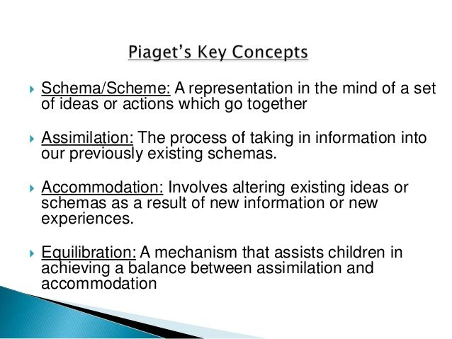 what is an example of a schema in psychology