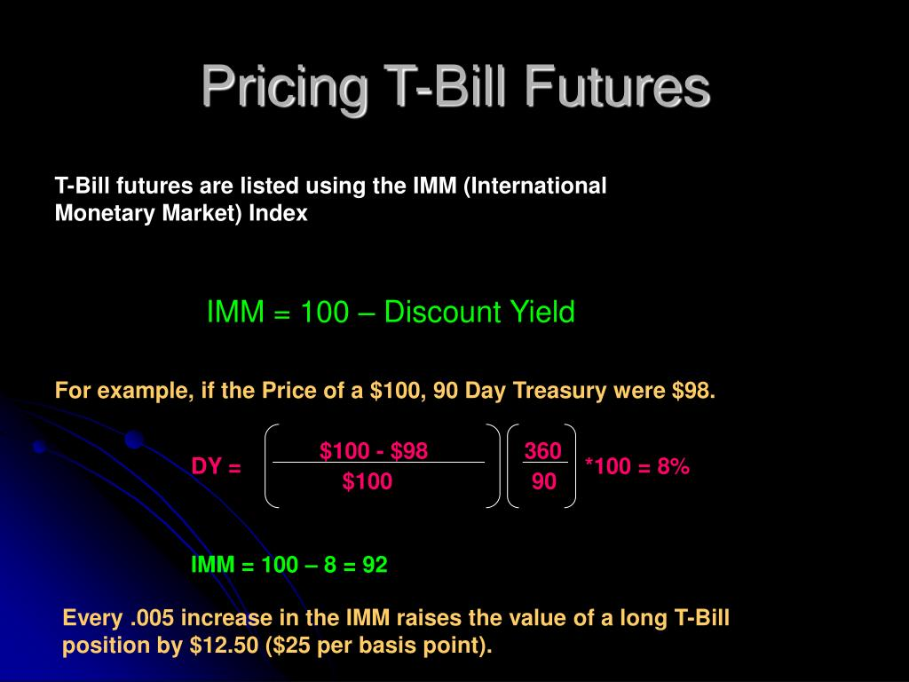 interest rate futures hedge example
