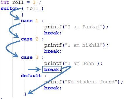 return statement in java with simple example