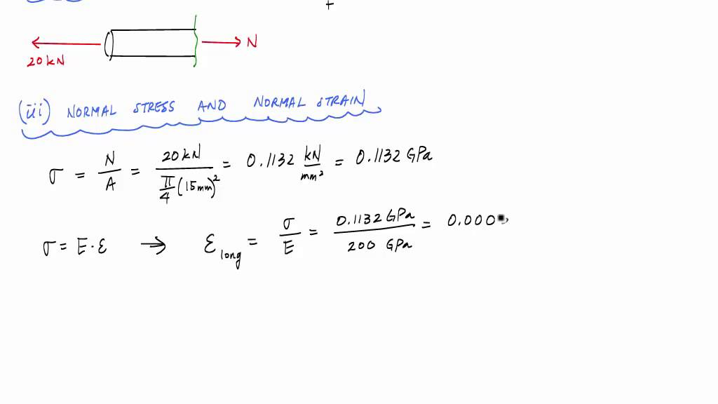 what is principal stress explain with an example